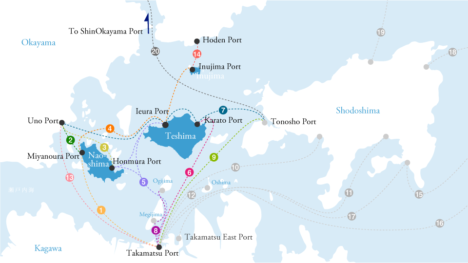 Access from the ports to the islands